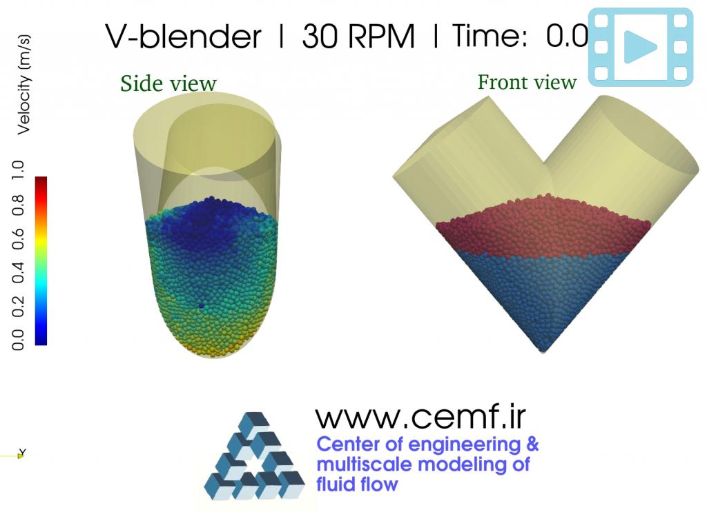 V-Blender: a DEM Simulation